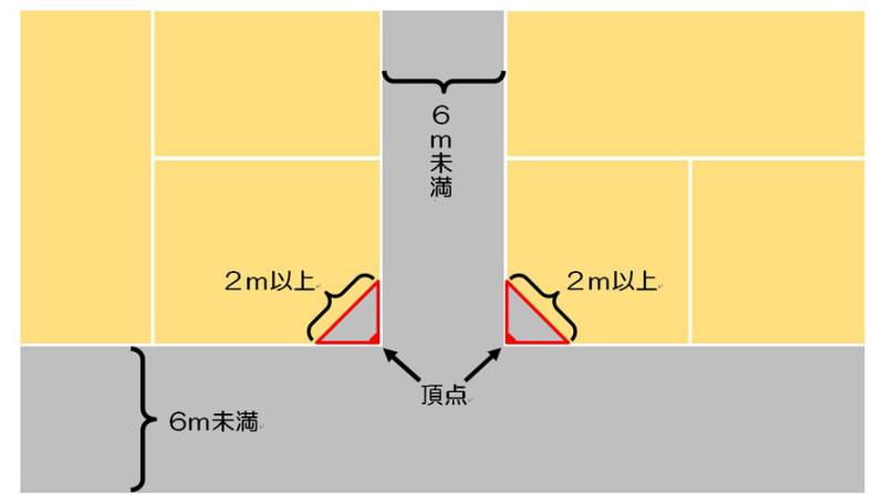 123_1 押上1丁目のすみ切り地区(すみ切り概念図)bis